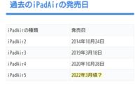 iPad Air 5 はいつ頃発売になると思いますか? 予想をお願いします。   (以下私の予想です) コロナ禍によるオンライン授業拡大の為、タブレット端末の需要は高まってきています。 今年は無印iPadの供給が間に合わず、Air4のセールが起こっている状況です。 また、Air3と4の間は1年半である、2と3の期間は開いてしまっているものの、10月3月10月と規則性がありそうです。 ここら辺...