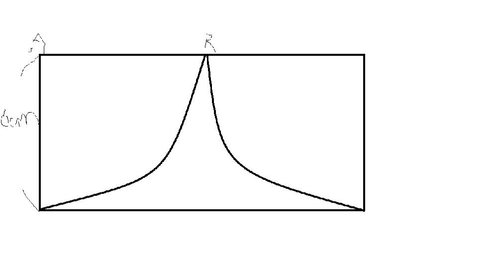 小学校の算数の問題です。 ABって何センチかって問題ですが今までぱっと見で6センチって判断してました。 ここが6センチになる根拠ってなんですか?