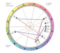 ホロスコープの鑑定をお願いしたいです。  大学1年の歳なのですが、2年程前から精神的に来てしまい結局大学受験も出来ずこの先何をしていいのか分かりません。 占星術は殆ど分かりませんが、太陽も月も山羊座なので本来は真面目で頑張れる筈(?)だと思うのですが、今も未来ももう頑張れる気がしません。  学歴やステータスをどうしても気にしてしまう性質で、それが良くなければ生きていても仕方ないと思っ...