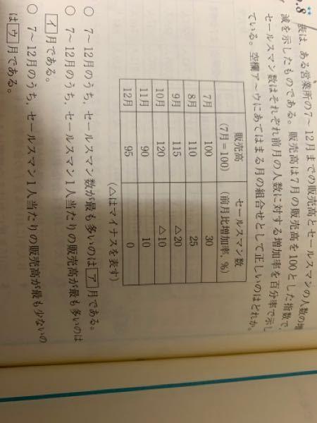 9月は125×(1-0.2)=100人。115ではなく125なのはなぜでしょうか?同じく、10月も100×(1-0.1)=90人。120ではなく、100になるのはどうしてか教えてください