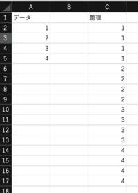 エクセルのデータ抽出について質問です。 写真のように左のデータの1行目を一定数参照してから、次の行のデータを同じ行数参照することを繰り返して右のような形にしたいのですが、どのような式を使用すればいいでしょうか。 知ってる方がいましたら教えてください。 よろしくお願いします。