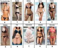 女の何番の体が好みですか?