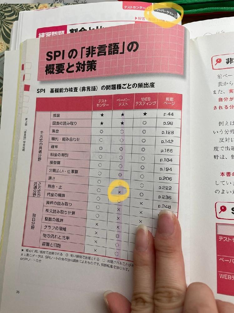 SPIの割合の比についてです。 ナツメ社の参考書には ペーパーテストも出る!と書いてあるのですが SPIノートの会の参考書には 出ないと書いてあります。 一体どちらが正解なのでしょうか? 教えてください。
