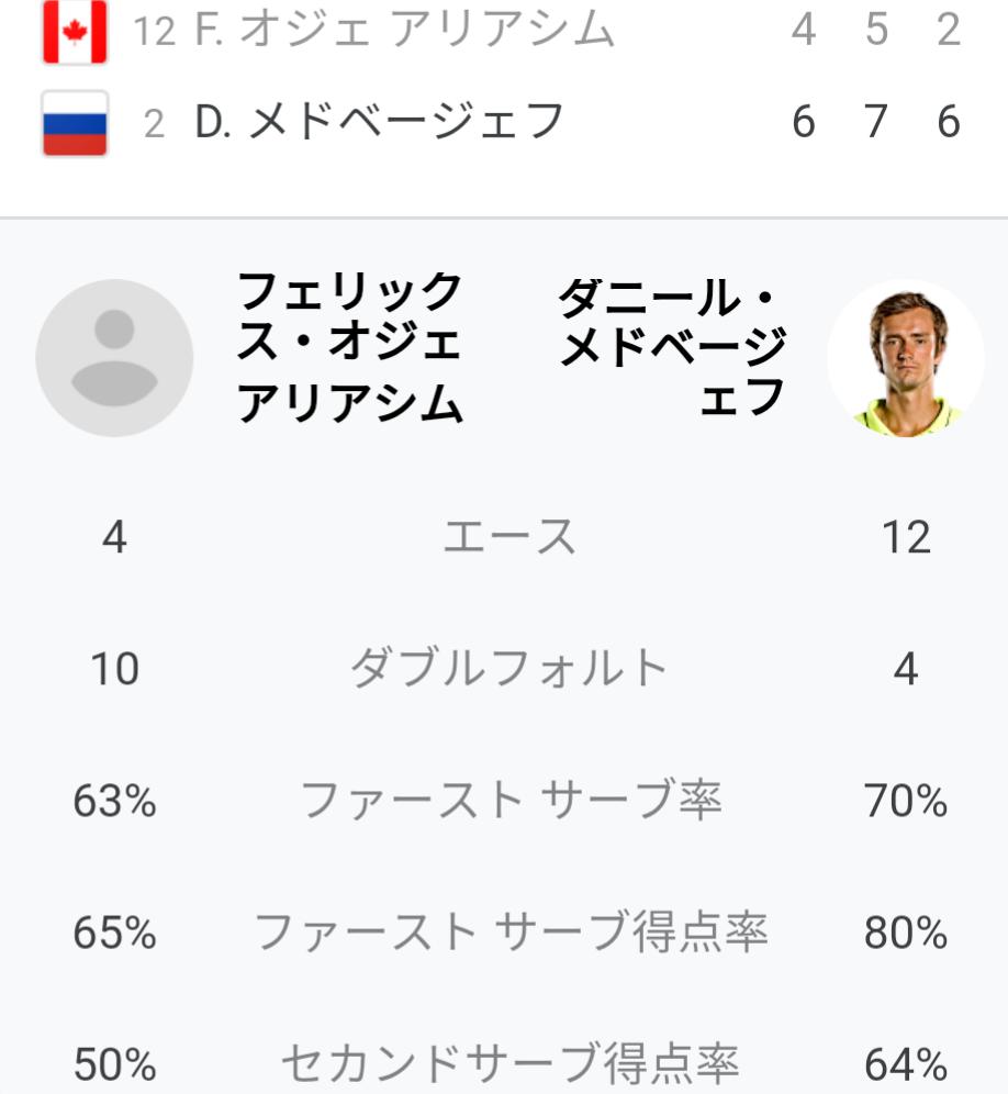 メドベージェフ vs アリアシム 試合の感想を教えてください 全米オープン準決勝