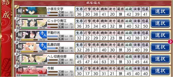刀剣乱舞 6-2を攻略するためにはこのメンバーでいけそうですか? 6-1で堀川を折ってしまったので大阪城を周回して小夜はかなりレベルをあげようと思っているのですが、他のメンバーはこれくらいのレベ...