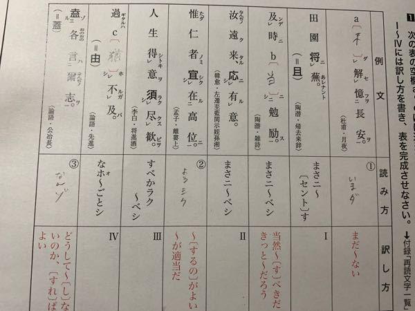 【至急】再読文字について教えて欲しいです。↓1、2、3、4の訳し方を教えてください*.ˬ.))