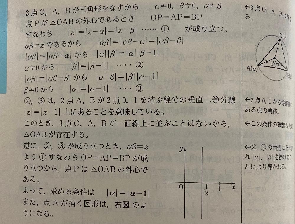 青チャート数学3 練習35 の問題についての質問です。 問題文は、 複素数平面上に3点O,A,Bを頂点とする△OABがある。ただし、Oは原点とする。△OABの外心をPとする。3点A,B,Pが表す複素数をそれぞれα,β,zとするとき、αβ=zが成り立つとする。このとき、αの満たすべき条件を求め、点A(α)が描く図形を複素数平面上に図示せよ。 なんですが、 最後の「複素数平面上に図示」の部分はわかります。 ただ、「αの満たすべき条件」が「|α|=|α-1|かつα≠β」でないのはなぜなのでしょうか。 α、βともに2点0,1を端点とする線分の垂直二等分線上にあるのだから、もしα=βであれば2点A,Bが一致して△OABが成立しませんよね。 「複素数平面上に3点0,A,Bを頂点とする△OABが『ある』。」と問題文であるから、α≠βであるのはそもそもの前提ってことなのでしょうか・・・ でもそれなら△OABの外心Pの存在も前提なのだから、解答文にあるように外心Pが存在することを逆に確認する必要もない気がするのですが・・・というか、点Pについて逆の確認をしなければならないなら、同じように3点O,A,Bが一直線上に並ばないことを逆に確認しなければならず、その過程でα≠βがそのための条件として出てくる気がするのですが・・・・ ちょっとわからなくなりました。だれか助けてください!