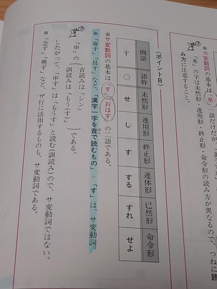 漢字一字を音で読むもの とはどういう意味ですか?