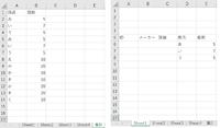 Excelのマクロで、Sheet1、Sheet2、Sheet3、Sheet4の項目の 商品と個数の部分D列の5行目商品とE列の5行目個数を集計シート、A列1行目を商品、B列1行目に個数に集めたいのですが、まだ知識不足ですので なんとかご伝授いただけませんでしょうか。Excel2016を使用しています。 実際はSheet1~4は、5行目~30行目まであります。 宜しくお願いいたします。