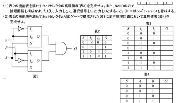 (1)の解答解説よろしくお願いします。