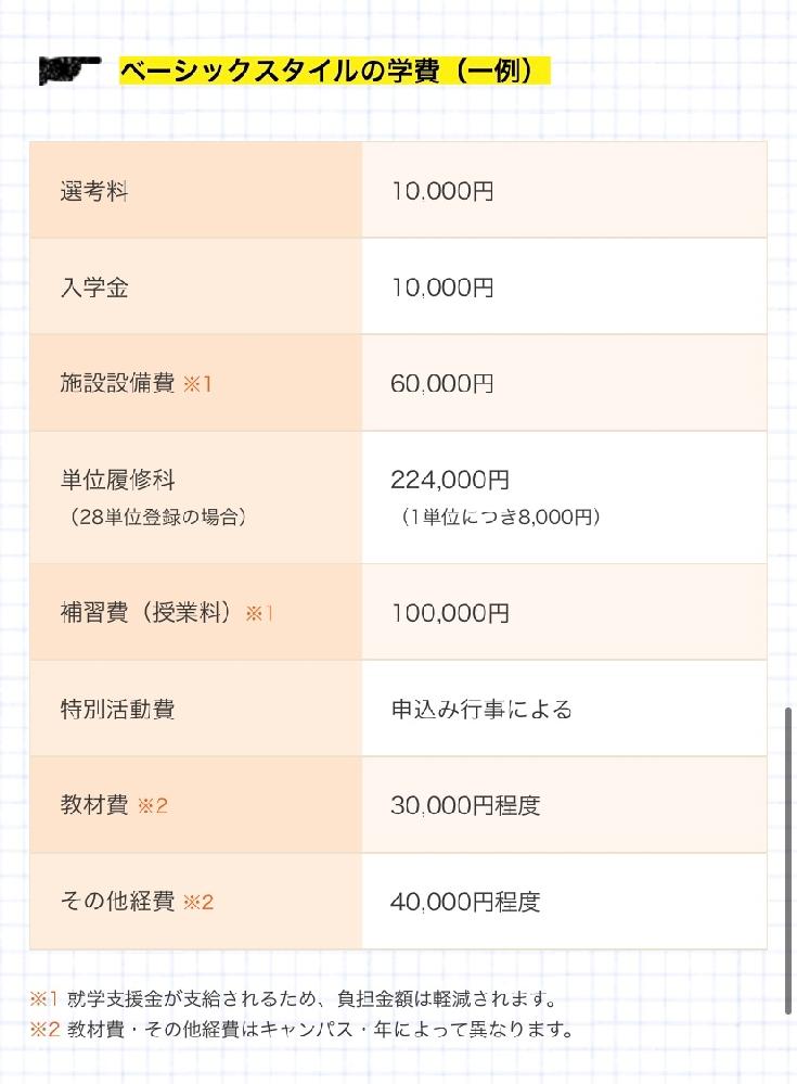 飛鳥未来高校の大阪キャンパスに通いたい者です。ベーシックスタイルの学費が450000円程なのですが、就学支援金が支給されると何円になりますか?授業料以外に施設費も負担されるんですか?