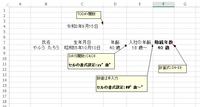 """Excel2013での計算式について質問させてください。 添付画像のように、TODAY関数と生年月日(手入力)から年齢を計算し、年齢から入社した時の年齢(手入力)をマイナスしておおよその勤続年数を計算したいのですが、うまくいきません。 画像のコメントに入れ忘れましたが、勤続年数のセルの書式設定は『yy""""歳""""』で、恐らく、書式設定が【年齢】と【入社の年齢】と【勤続年数】とで統一できていないのが..."""