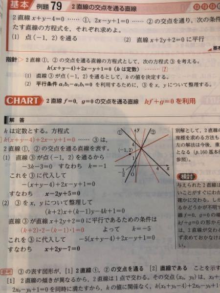 この問題、定数kを用いてやっていますけど、自分は直線①と②の交点を連立して出して、答えを出しました。 kを用いなくても解けるけどなぜ、kを用いるのですか?