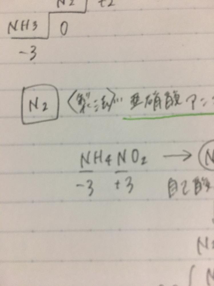 この亜硝酸アンモニウムの窒素原子の酸化数はどうして−3と+3なんですか??