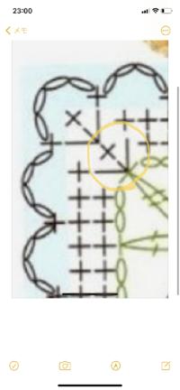 この編み方の名前またはやり方を教えてください!