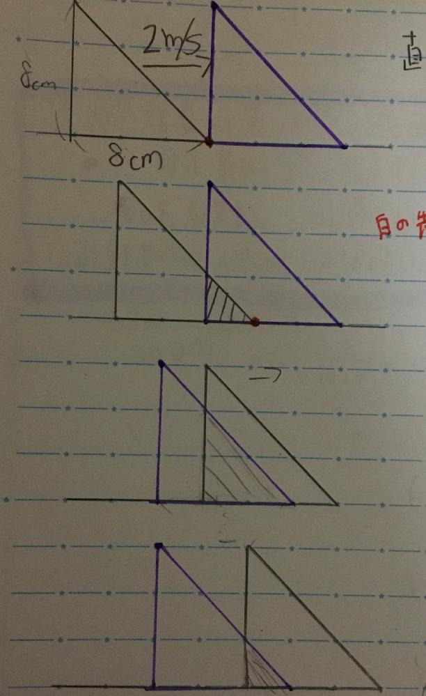 この問題を教えてください。 中3です。 毎秒 右に2センチ動く三角形がある(黒) この三角形の式を求めよ。 黒の三角形が紫の三角形に重なるところまでは理解できたのですが、黒の三角形が紫の三角形の右側に来てからの式がわかりません。 教えていただけると嬉しいです。 単位はxが(秒)で、yが(平方cm)です。