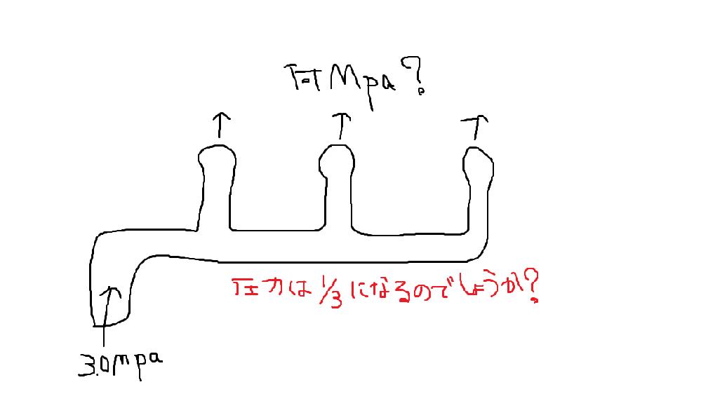 水の圧力について質問です。 図のようにポンプから、3Mpaの圧力が 供給されており、先には三又の配管があります。 その場合、圧力は1/3になるのでしょうか。 管径は適当大丈夫です。 圧力損失の関係についても出来れば教えて頂きたいです。