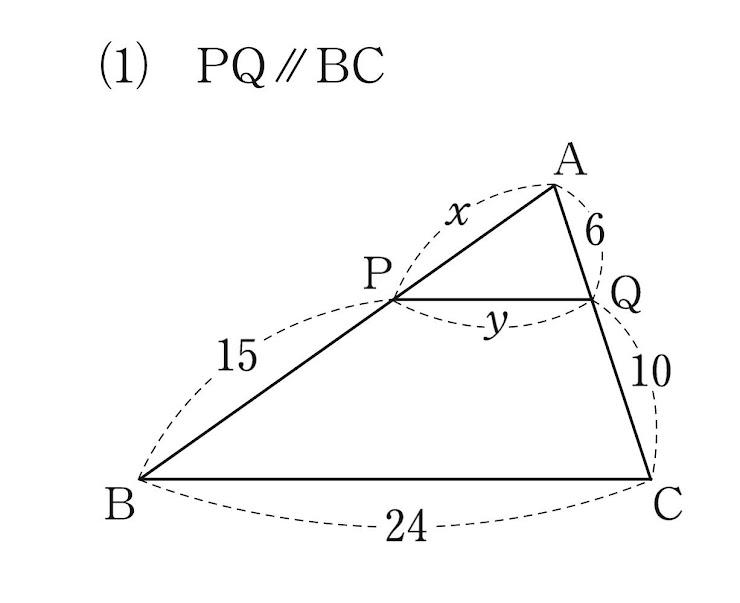 このxとyの値はどう求めるんですか?