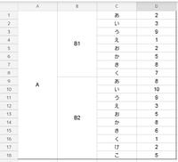 """スプレッドシートの関数について 画像のような表を作っている状況で、""""A""""に含まれる""""あ""""のうち1つ目=""""B1""""に含まれている""""あ""""のみを集計したい(""""け""""の場合は""""B1""""にないため""""B2""""に含まれているものを集計)のですが、どのような関数を使えば実現でき..."""