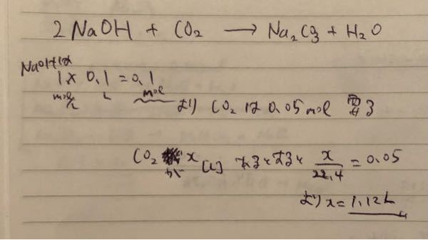 酸塩基反応の問題で、価数と係数がごちゃごちゃになってしまいました。 1mol/Lの水酸化ナトリウム水溶液100mlを過不足なく中和するのに必要な二酸化炭素の標準状態での体積は何Lか。という問題で、このように解きましたが答えは価数で解いていました。 単元は違いますが酸化還元反応の問題では係数を考えるとよく間違えるため半反応式で考えておように、この問題でも係数で考えるのがマズイのかなと思いましたし自分がきちんと理解しているのかわからないです。