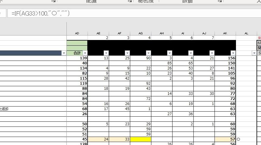 Excelの空欄のはずのセルに、大きい数が入っていることになっている理由を教えてください。 空欄のはずの画像の黄色セルに、100以上の数が入っていることになっている理由はなんでしょうか? AL列「〇」セルの関数を、上のテキストボックスに表示しています。 100以上の数が入っていることになります。 ただ、黄色セルがある行のAK列は、 =sum(AE黄色セル行:AJ黄色セル行)という関数を入れており (AE列)24+(AF列)33=57になっています。 なので、同じ行の黄色セルに100以上の数が入っているはずがありません。 この原因はなんでしょうか? Excel初心者なので、理由とどうすればいいかを具体的に教えていただきたいです。 お力添え、よろしくお願いします。