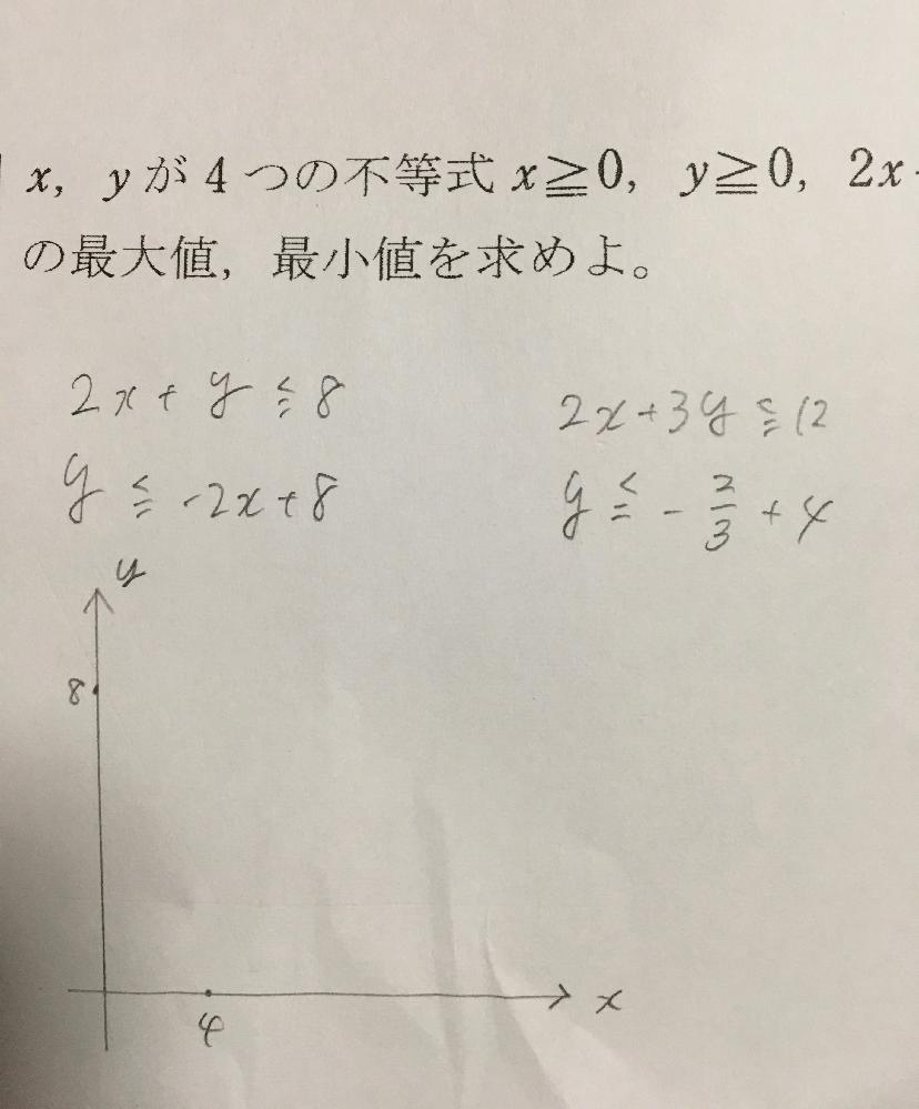 左側が(4、8)になるのは分かるのですが右側が分かりません。途中式もあればお願いします。