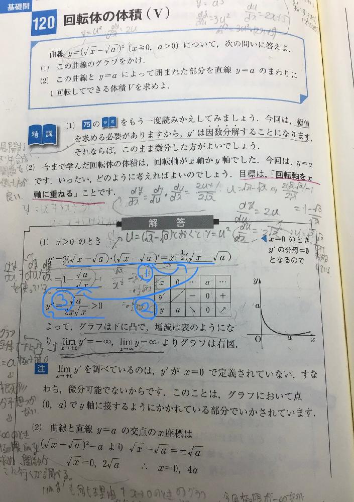 数学Ⅲ、積分の質問です。 ①、②の途中式を教えてください。 また、③は分母をx^1/2にしてから計算するようなのですがなぜこういうことが思いつけるのですか。教えてください。 よろしくお願いします。