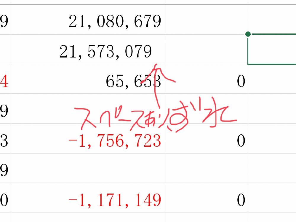 エクセルの数字についてですが、画像確認いただきたいのですが、数字の最後に変なスペースができてしまっています。このスペース削除する方法を教えてください。