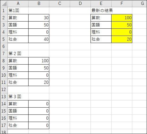 エクセルを教えて下さい。 添付画像のF2~F5に入る式を教えてください。 F2~F5には常に最新の試験結果を反映させたいです。 未実施の試験(添付だと第三回の表は空欄ではなく0が入っています)