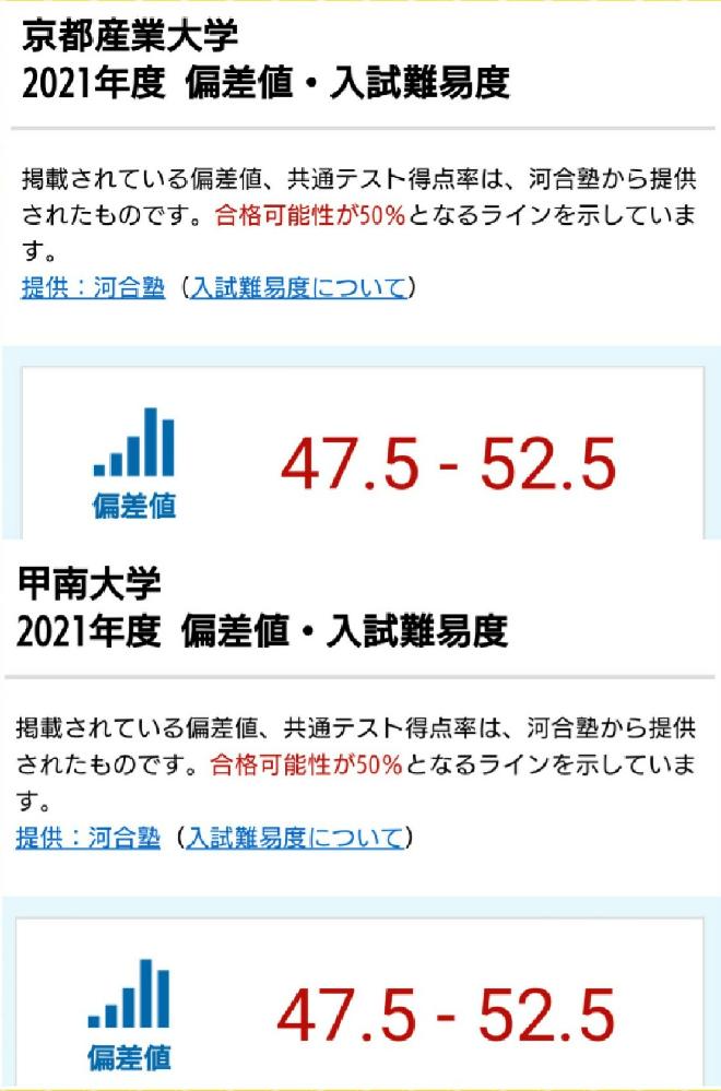 甲南大学と京都産業大学はどっちが上なんですか?