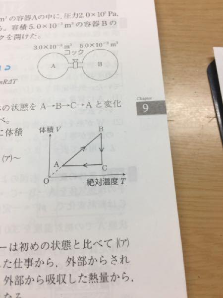 A→Bが 定圧変化なのはなぜですか?