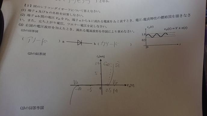 このグラフの電流波形の作図を書いてください。