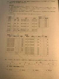 情報処理検定の問題で、 E-R図の問題が分かりません。  どうして、(a)が イになるのか教えて欲しいです