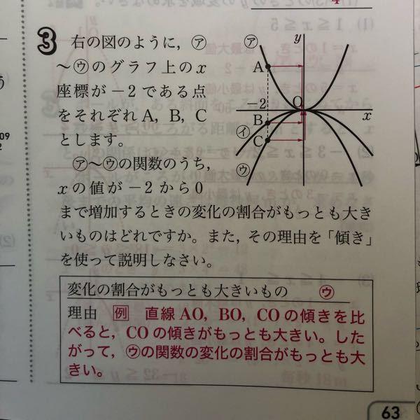 解説には「直線AO,BO,COの中でCOの傾きが最も大きい」とありますが、そう見えますか? 私にはAOの傾きが1番大きいように見えます。 なにか見落としている所があるかもしれないので、意見をくださると幸いです。