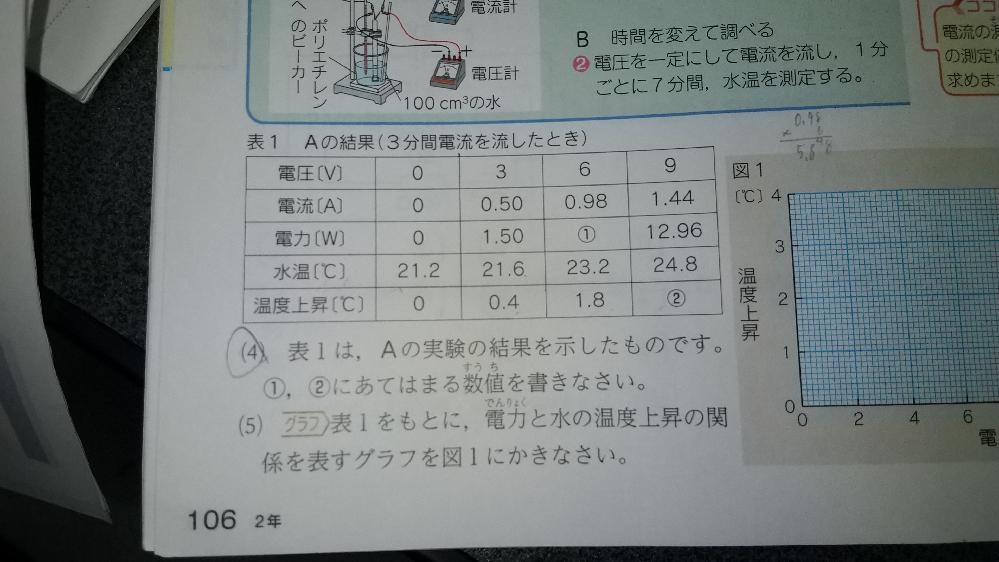 理科電流の問題を教えてください。 表の②に当てはまる数値で、答えは3.6です。 ②の横の数値が1.8では説明できません。 よろしくお願いします。
