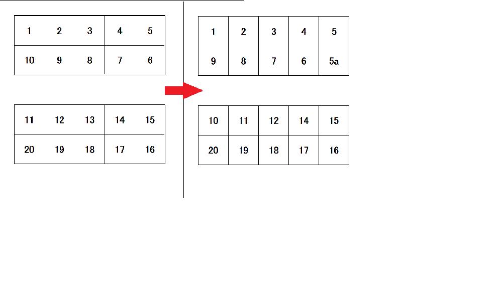 Excelで図のように自動で変更することは出来るのでしょうか? 太線の括弧が用紙の大きさで細線の括弧がセルです。 右の図のように1~20に順番に文字が入っています。 それを5と6の間に5aを...