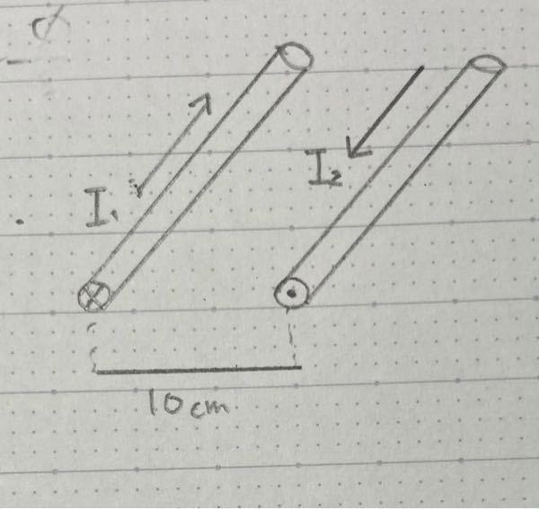 2本の平行導線において、磁界の方向と電磁力の方向はどの向きになりますか? よろしくお願いします。