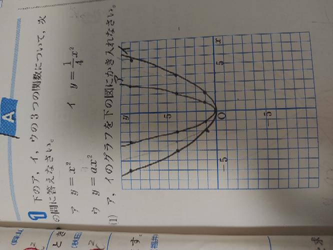 ウのグラフの書き方を教えて欲しいです!