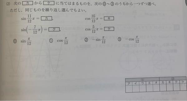 この問題を単位円を使って解くことはできますか?