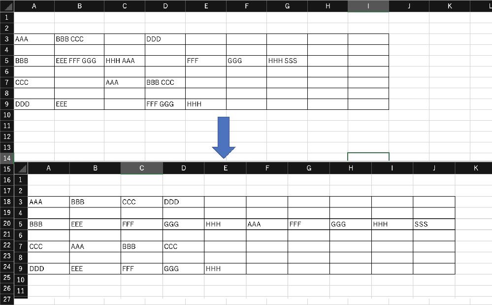 エクセルのマクロについて教えて頂きたいことがあります。 上段の画像のように、ある行内にランダムに入力されているセル内の文字列を空白で区切り、 下段のように各セルへ分割して入力、空白セルなく詰めて表示させる方法はありますでしょうか。 上段の表について、1行あたりに文字列が入力されているセルの列は多くても15列までの範囲内ではあるものの、行によって入力箇所や入力されているセルの数はまちまちになります。 お知恵をお貸しいただけますと幸いです。 よろしくお願いいたします。