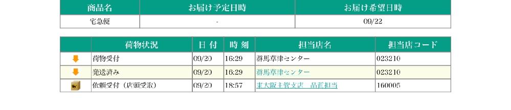 これ群馬から大阪まで数時間で移動したことになってるんですか?ヤマト運輸です