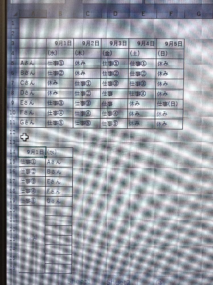 画像見えにくくて申し訳ないです。 Excel2016で写真のような図があり、A14の日付を変えるだけで、その日の仕事①〜⑤に就いている人の名前をB15〜B26で表示したいのと、「休み」の人を全員表示したいのですが良い方法は無いでしょうか? 休みは、「休み①」とかにせず、「休み」だけで全員表示する方法は無いでしょうか?