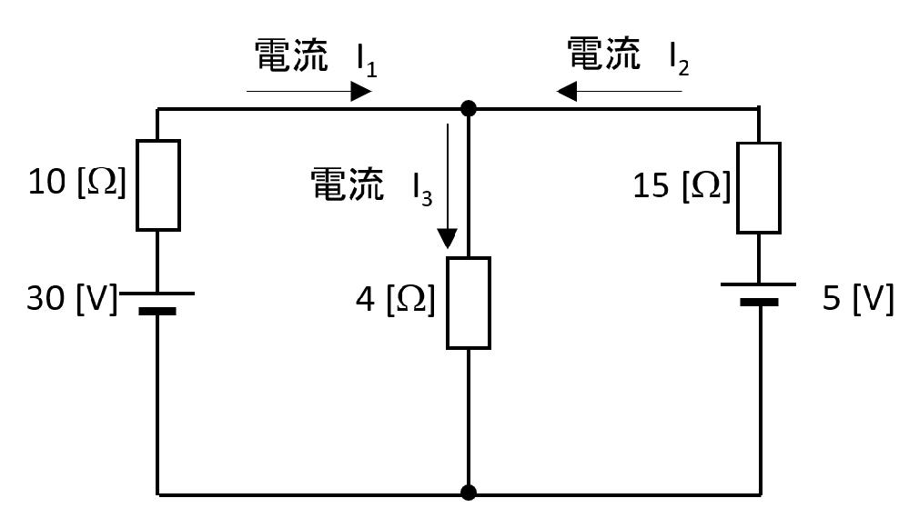 高校物理・電気回路の問題です。 添付した画像のような回路の電流I3を求める問題がわかりません。 (1)「重ね合わせの原理」を用いて求める。 (2)「テブナンの法則」を用いて求める。 以上の2問の解説をお願いします。