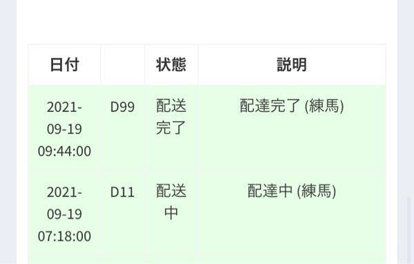 Qoo10で商品を買って2週間経ちましたが、 到着していません。 不在票もポストに届いていないのに、 Qoo10の配送状況を見るともう到着したことに なっています…。 どうしたら良いのでしょうか