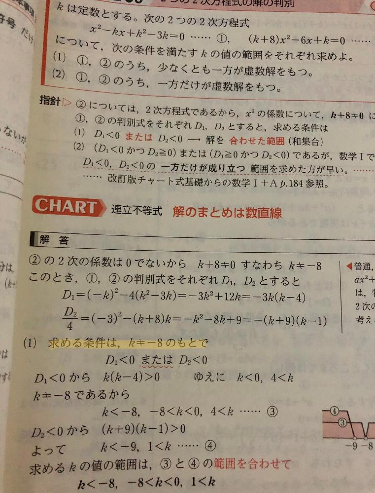 この問題を詳しく教えてください 特に「求める条件はk≠-8のもとで〜」の ところがよく分かりません