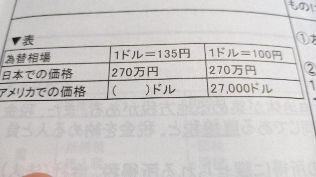 ( )に入る数字を教えてください。 為替相場の問題です。 中3公民。
