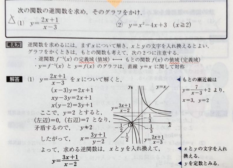 1次分数関数の逆関数について質問です。 最初の式変形でx=3のときは考えないまますすめているのにy=2のときは考慮しているのはなぜなのでしょうか? 調べても分からなかったので教えてほしいです。 よろしくお願いします。