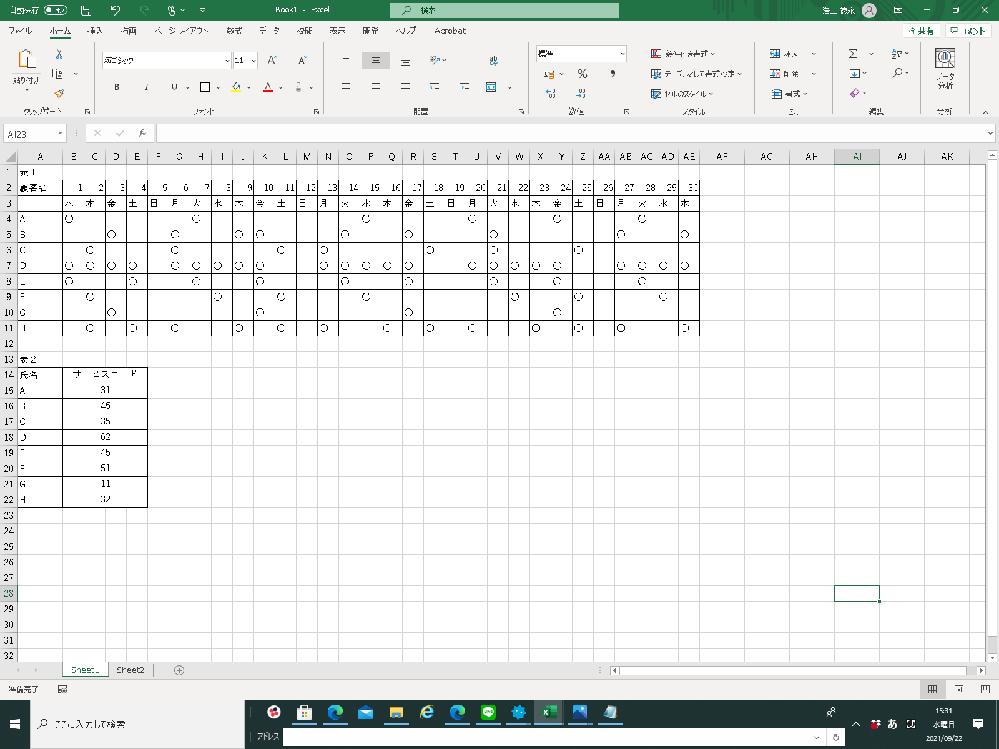 エクセルの表において下記のような 顧客データで月間の利用状況を管理するものがあります(表1)。 Aさんが何日にサービスを利用した場合には〇と表示されています。 もう一つの表(表2)に記載しているようにそれぞれの方にサービスコードが割り当てられているのですが、〇と実績の付いている所にそれぞれのサービスコードが記載されるようにしたいのですが、どのような関数で対応できるのかご教授ください。 宜しくお願い致します。