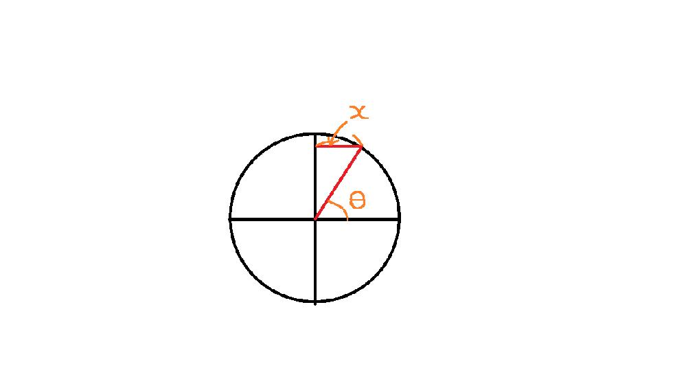 この図を見てarccos(x)をθで表す(θの式にする)とどうなりますか?
