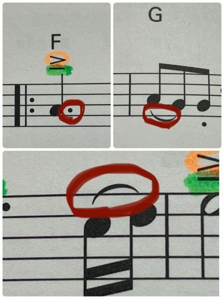 この赤色の丸を引いてるところの記号ってどんな記号ですか?記号の名前と意味教えてください!あと楽譜の記号いっぱい載ってるいいサイトとかないですか?あったら教えてください。お願いします。